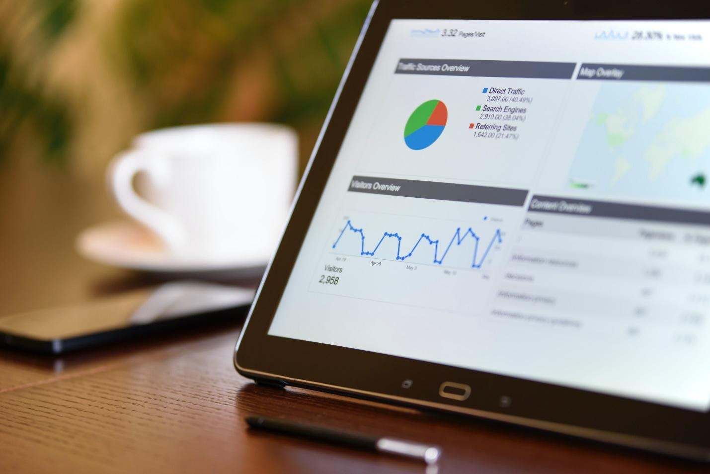 4 Effective Tools to Track Your Business Website Performance